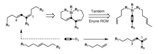 enyne cross metathesis mechanism Mechanism of enyne metathesis catalyzed by grubbs ruthenium−carbene regio- and stereoselectivity in the concatenated enyne cross metathesis–metallotropic.